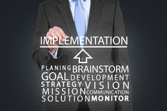 Implementation concept. Businessman drawing  implementation concept on gray background Stock Photos