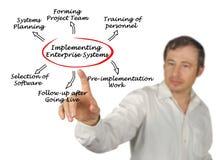 Implementing  Enterprise System Stock Photos