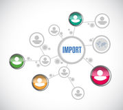 Import people network illustration design Stock Photo