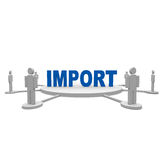 Import Stock Images