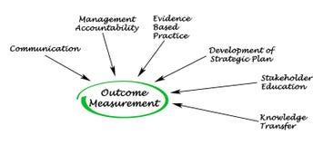 Outcome Measurement. Important contributors to Outcome Measurement stock illustration