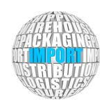 Importation Images stock