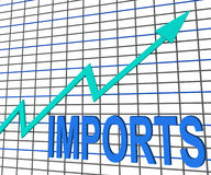 Imports Graph Chart Shows Increase Purchase Abroad Royalty Free Stock Photo