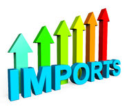 Imports Increasing Shows Buy Abroad And Advance Stock Image