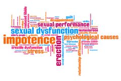 Impotence. And sexual dysfunction concepts word cloud illustration. Word collage concept Stock Image