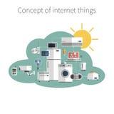 Impresión del cartel del concepto de las cosas de Internet ilustración del vector