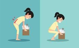 Improper versus against proper lifting ,illustration, Royalty Free Stock Photography