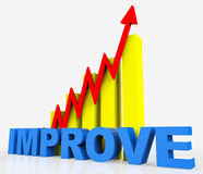 Improve Graph Indicates Improvement Plan And Data Stock Photo