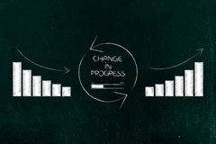 Change in progress icon with graphs from negative to positive gr Royalty Free Stock Images