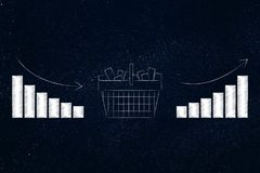 Full shopping basket with graphs from negative to positive growt Royalty Free Stock Images