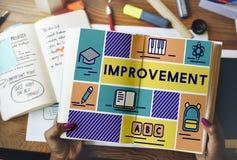 Improvement Advance Motivation Potential Education Concept Royalty Free Stock Photo