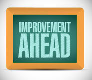 Improvement ahead board sign Royalty Free Stock Images