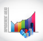Improvement ahead business graph Stock Image