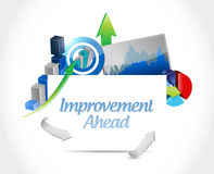Improvement ahead business graphs sign Royalty Free Stock Image