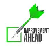 Improvement ahead check dart sign Stock Photography