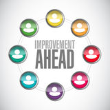 improvement ahead people diagram sign Stock Image