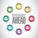 Improvement ahead people diagram sign Stock Image