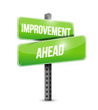 Improvement ahead street sign Royalty Free Stock Photography