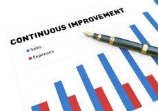Improvement,arrow, continuous, 3d, word, growth, process, ribbon, render, arrow, circular, business, development, concept, stock image