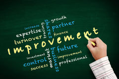 Improvement concept ideas and other related words. Written with chalk on blackboard Royalty Free Stock Photo