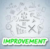 Improvement Ideas Shows Consider Reflection And Upgrading. Improvement Ideas Indicating Decision Performance And Considerations Stock Image