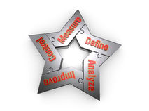 Improvement Process. The Improvement Process Steps as pieces of a star Stock Images