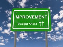 Improvement traffic sign Stock Image