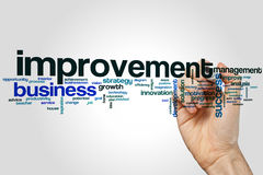 Improvement word cloud Royalty Free Stock Photos