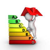 Improving home energy performance. A character improves energy performance of a house Royalty Free Stock Photo