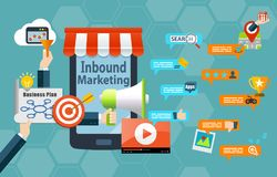 Inbound marketing concept infographic Royalty Free Stock Photography