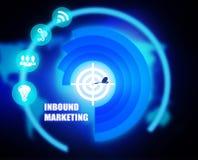 Inbound Marketing concept plan graphic. Background Stock Photo