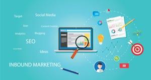 Inbound marketing concept Royalty Free Stock Photos
