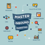 Inbound Marketing Graphic with Icons Stock Images