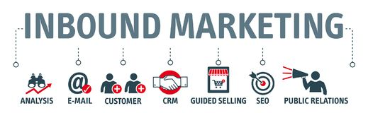 Inbound Marketing banner with illustration icons. Inbound Marketing icons banner with guided selling, Blogging, Lead Nurturing, Web Pages, Social, Call to Action royalty free illustration