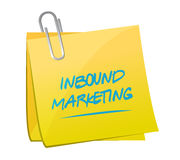 Inbound marketing memo post Royalty Free Stock Image