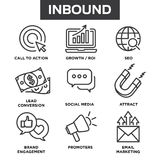Inbound Marketing Vector Icons with growth, roi, call to action, Royalty Free Stock Image