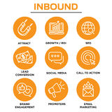 Inbound Marketing Vector Icons with growth, roi, call to action, Stock Images