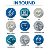 Inbound Marketing Vector Icons with growth, roi, call to action, seo, lead conversion, social media, attract, brand engagement, p. Romoters, campaign, smm stock illustration