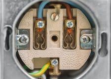 Incavo elettrico senza copertura immagini stock libere da diritti