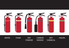 incendie d'extincteur illustration de vecteur