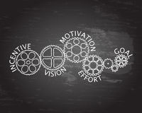 Incentive Wheels Blackboard. Incentive, motivation, vision, effort and goal on hand drawn gear wheels blackboard background Royalty Free Stock Photos