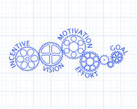 Incentive Wheels. Incentive, motivation, vision, effort and goal on hand drawn gear wheels graph paper background Royalty Free Stock Photo