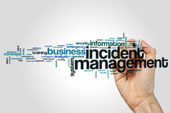 Incident management word cloud. Concept on grey background stock images