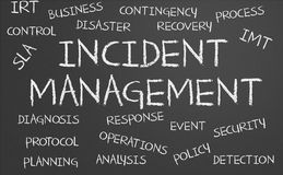 Incident Management word cloud. Written on a chalkboard Stock Photography