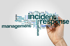 Incident response word cloud. Concept on grey background royalty free stock photography
