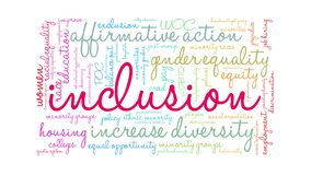 Inclusion Animated Word Cloud