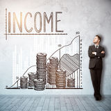 Income concept. Thoughtful young man in interior with creative money chart sketch on wall. Income concept stock photos