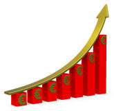 The income growth Royalty Free Stock Image