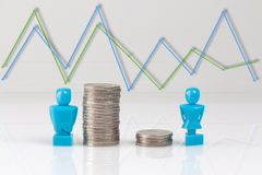 Income inequality concept with figurines and coins Royalty Free Stock Photography