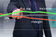 Income and margin. Businessman analyze income and margin graph on screen Royalty Free Stock Photos